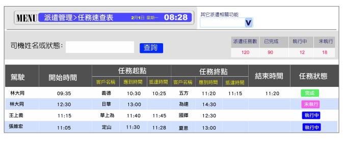 services-02-04